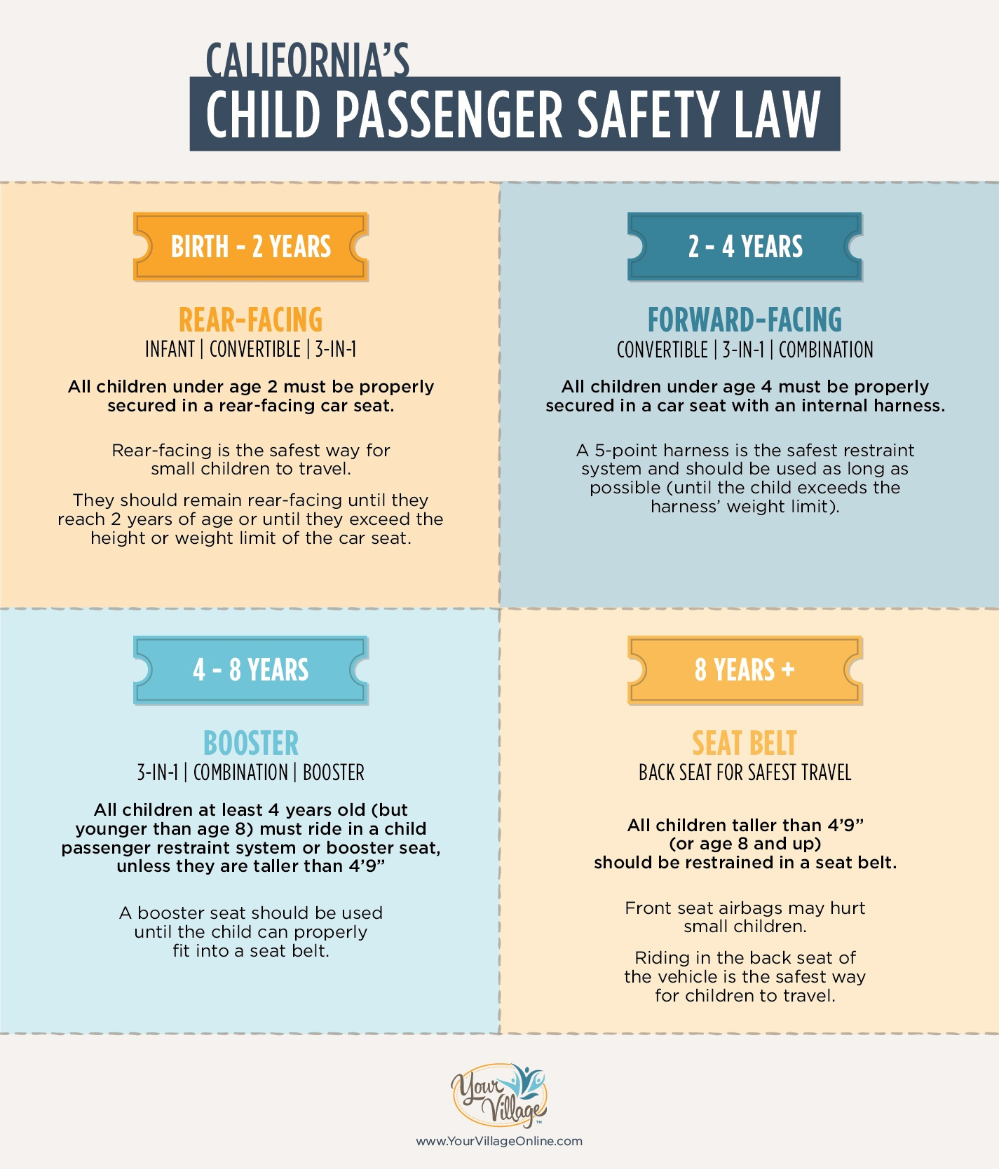Height And Weight Restrictions For Booster Seats